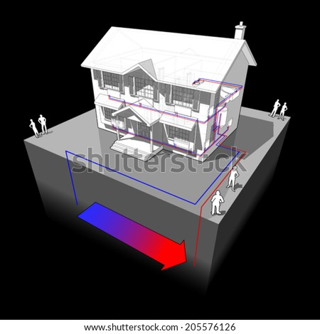 diagram of a classic colonial house with ground-source heat pump as source of energy for heating