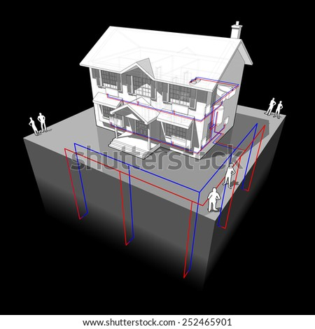 diagram of a classic colonial house with ground-source heat pump as source of energy for heating and radiators