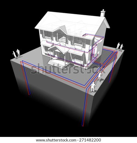 diagram of a classic colonial house with ground-source heat pump with 4 wells as source of energy for heating and  radiators