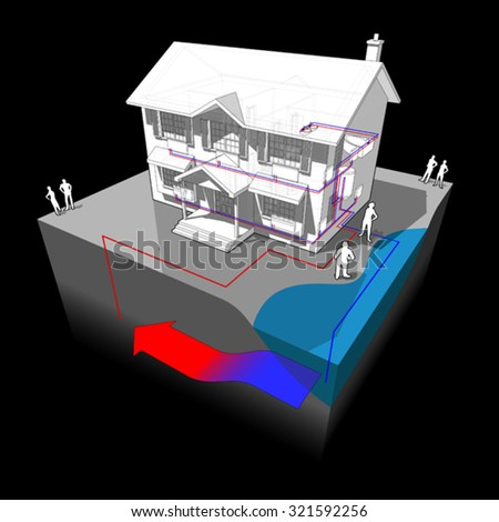 diagram of a classic colonial house with groundwater heat pump as source of energy for heating