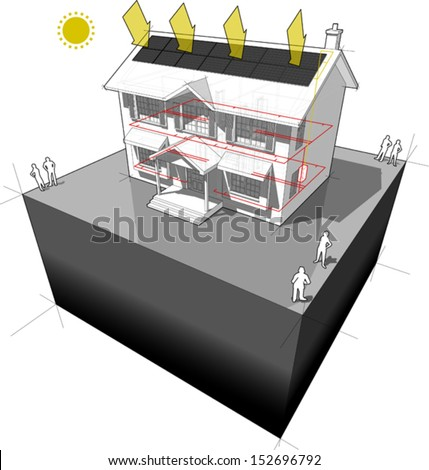diagram of a classic colonial house with photovoltaic panels on the roof  (another house diagram from the collection, all have the same point of view/angle/perspective, easy to combine)