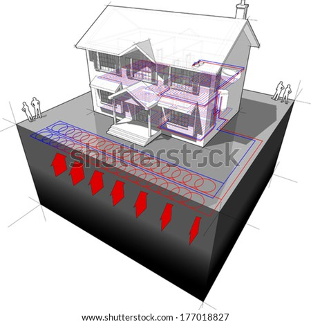 diagram of a classic colonial house with planar/areal ground-source heat pump.