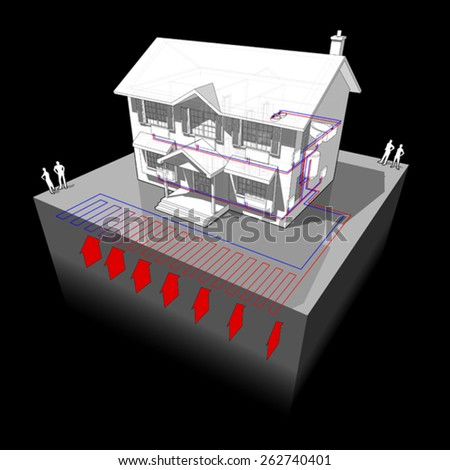 diagram of a classic colonial house with planar ground-source heat pump aka ground coupled heat pump as source of energy for heating