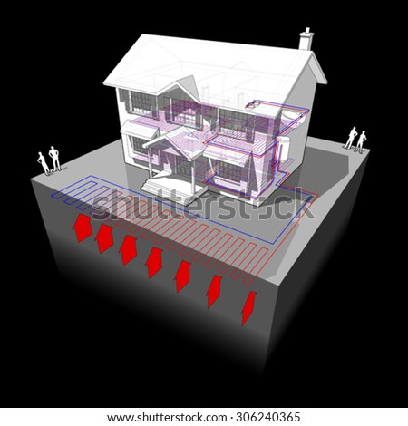diagram of a classic colonial house with planar or areal ground source heat pump  as source of energy for heating