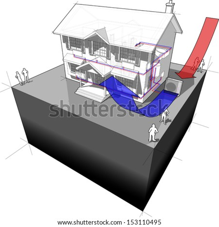 diagram of a  colonial house with air-source heat pump as source of energy for heating  (another house diagram from the collection, all have the same point of view/angle/perspective, easy to combine)