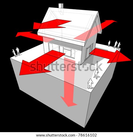 Diagram of adetached house showing the ways where the heat is being lost