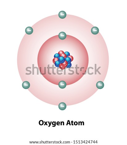 Diagram of an oxygen atom with nucleus and shells. Protons and neutrons and electrons.