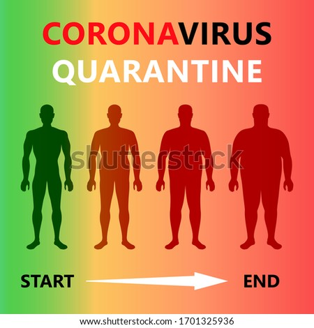 diagram of how body mass index changes from beginning to end of quarantine of pandemic corona virus disease 2019 outbreak. Concept consequences of the introduction of COVID-19 coronavirus quarantine Stock photo ©