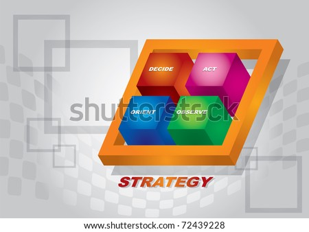Diagram of marketing strategy with circle and arrow
