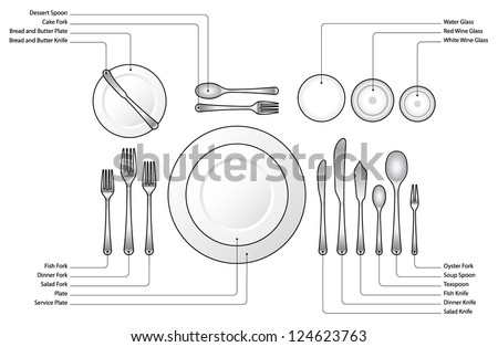 Diagram: Place Setting For A Formal Dinner With Oyster, Soup, Fish And Salad