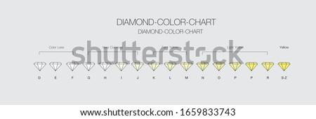 Diamond Color Chart , Diamond clarity color chart,Diamond Color Grade vector eps 10 Foto stock ©