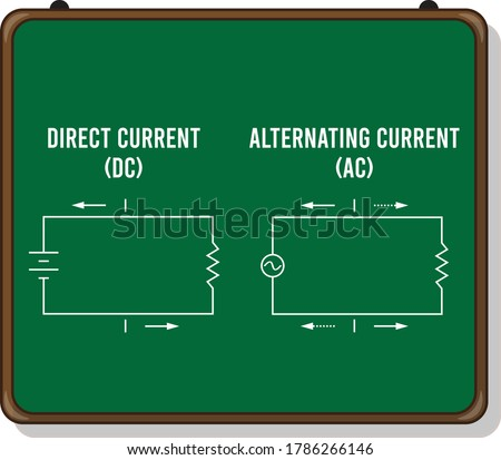 Difference between Alternating Current and Direct Current. Stockfoto ©
