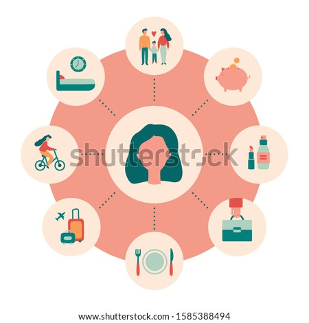 Different spheres of life. Life wheel with a set of lifestyle icons and a woman portrait in the middle of it. Harmony, good health and well-being concept. Family, finance, beauty, job, nutrition.