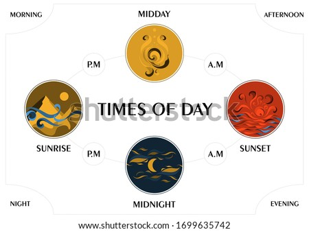 different times of day