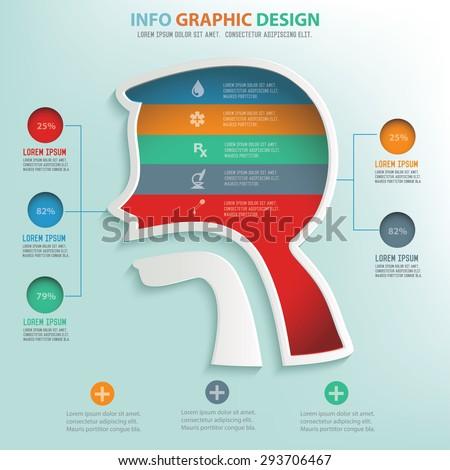 digestive system design info