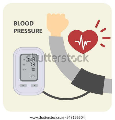 lab report on blood pressure