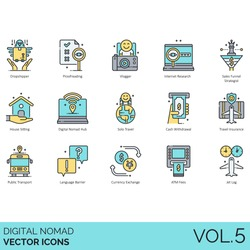 Digital nomad icons including dropshipper, proofreading, vlogger, internet research, sales funnel strategist, house sitting, hub, solo travel, cash withdrawal, insurance, transport, language barrier.