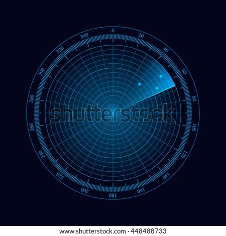 digital radar with the aims on