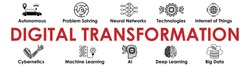 Digital transformation banner with icons set. Header for website and social media: Big Data, Deep Learning, Neural Networks, AI, Autonomous, Cybernetics, Internet of things. Vector design illustration