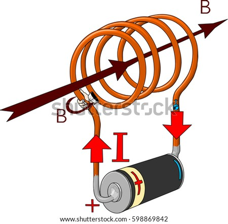 Direction of magnetic induction in the inductor
