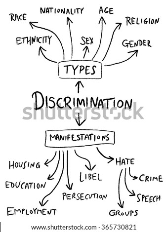 gender discrimination in india essay