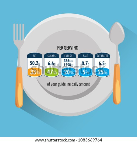 dish and cutlery with nutritional facts per serving