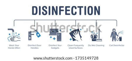 Disinfection tips poster with flat icons. Vector illustration included icon as washing hands, disinfect doorhandle with sanitizer spray, wet cleaning. Medical infographics for virus prevention.