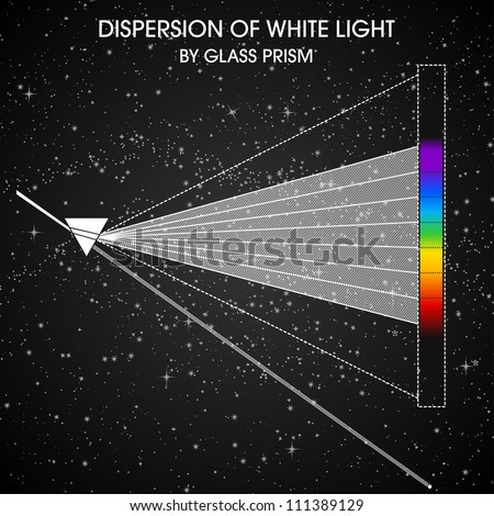 dispersion of white light by