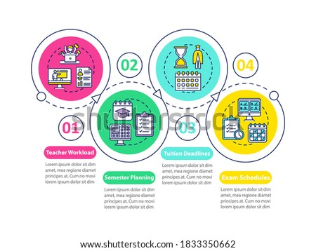Distance learning components vector infographic template. Elearning. Presentation design elements. Data visualization with 4 steps. Process timeline chart. Workflow layout with linear icons Photo stock ©
