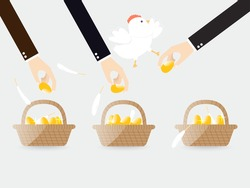 diversify investment risks and management business. placing each egg in a different basket
