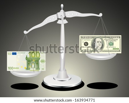 dollar and euro on scales