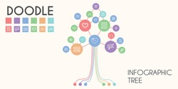 doodle vector infographic tree. line icon style. doodle related icons such as wedding car, love, diary, tea, tic tac toe, stick, grape, vegetable, menu, branch, vegetables