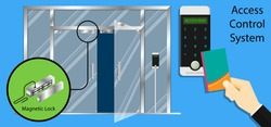 Door access control system RFID exit entrance secure login identity wiring diagram allow