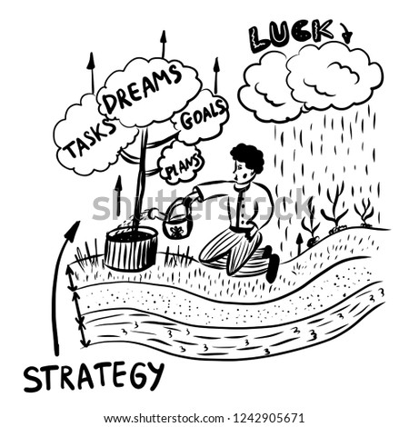 drawing, a man watering a tree of success, consisting of goals, tasks, plans and dreams, and next to it comes rain of good luck, a caricature, a sketch, a digital vector comic business illustration.