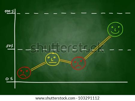 Drawing of graph on blackboard