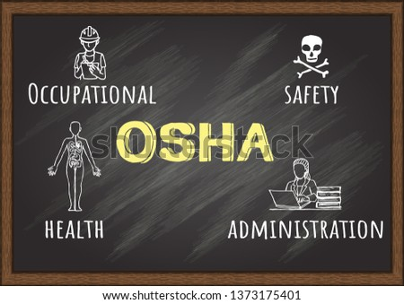 Drawing of illustrations about OSHA - Occupational Safety and Administration on chalkboard. Stock Vector