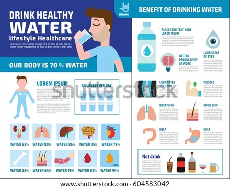 Shutterstock Drink healthy water. benefits and sourceMedical healthcare concept.healthy infographic elements. nutrient and minerals Vector flat icon design illustration templatebrochure layout flyer leaflet