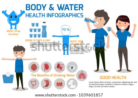 Drinking water for health care and body water balance. Cartoon character health concept Vector illustration infographics.