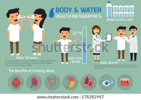 how to drink water infographic download free vector art stock