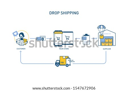 Dropshipping Model without word. Blue  Dropshipment icon process diagram. Vector illustration flat design style. Stock photo ©
