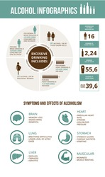 Drunk and alcohol addiction infographics explaining the symptoms and effects of alcoholism on a person, flat vector illustration isolated on white background.