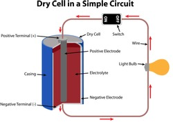 Dry Cell Circuit Diagram