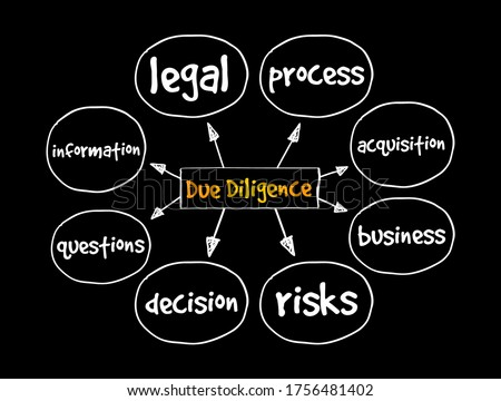 Due Diligence mind map, law concept for presentations and reports Foto stock ©