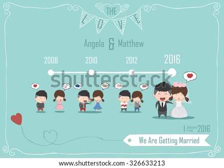 duration cute cartoon wedding