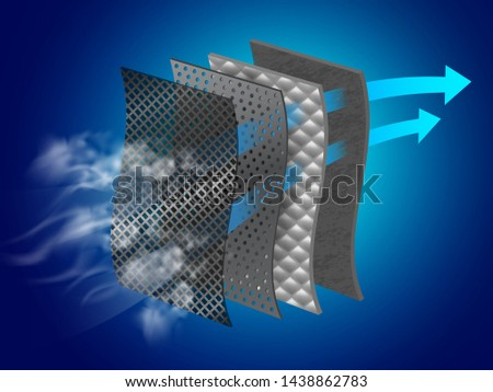 Dust filter layer Smoke and dirt With special material layers Helps in air purification
