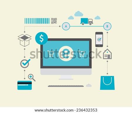 E-Commerce (Dollar)