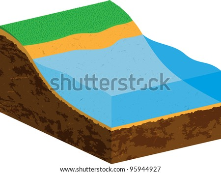 earth cross section with water