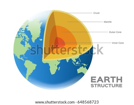Structure Of The Earth Vector Infographic Download Free Vector Art