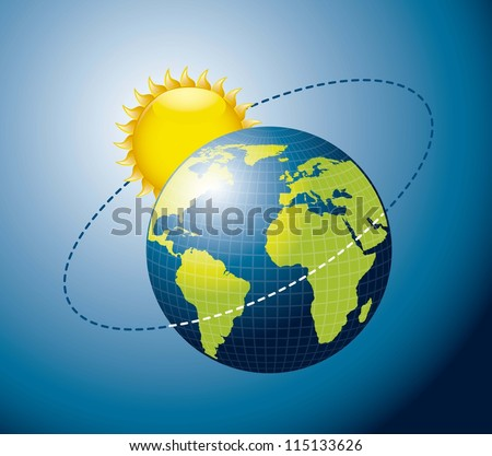 earth movement around the sun