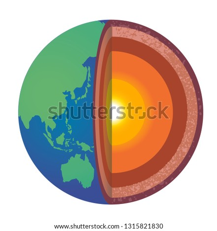 Earth's layer vector